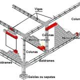fundacao-10